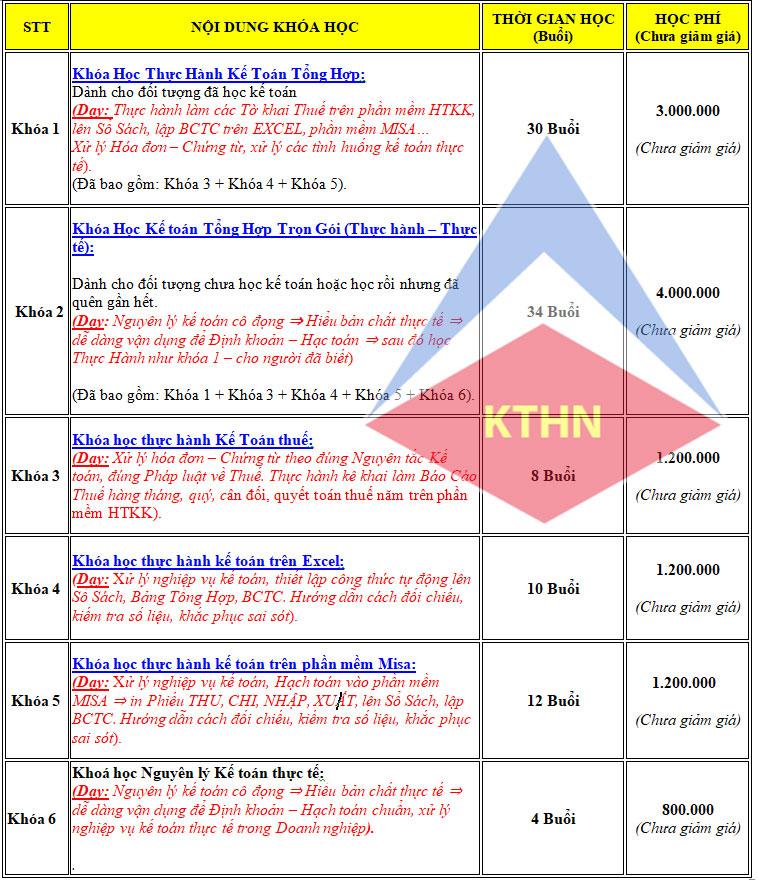 Địa chỉ học kế toán tại Đông Anh Hà Nội