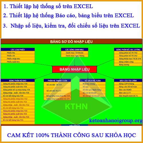 Lớp Học kế toán từ A-Z trên phần mềm Excel tốt nhất ở Đà Nẵng