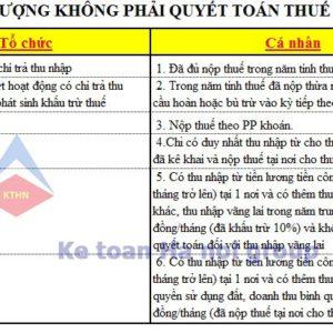 Doi Tuong Khong Quyet Toan Thue Tncn