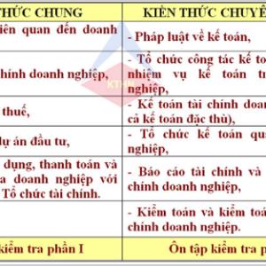 Trung Tam Dao Tao Ke Toan Truong Tai Phu Tho